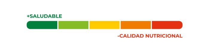 Nutriscore Colores etiqueta